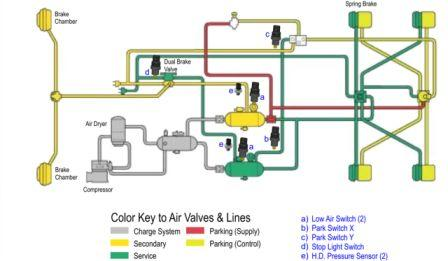 RepairGuideContent also TM 9 2320 364 20 2 351 likewise Printable Trailer Wiring Diagram together with TM 10 4320 315 24 19 likewise 18. on trailer wiring diagram printable